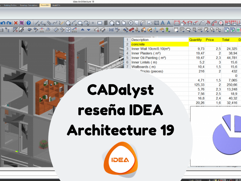 cadalyst idea architecture